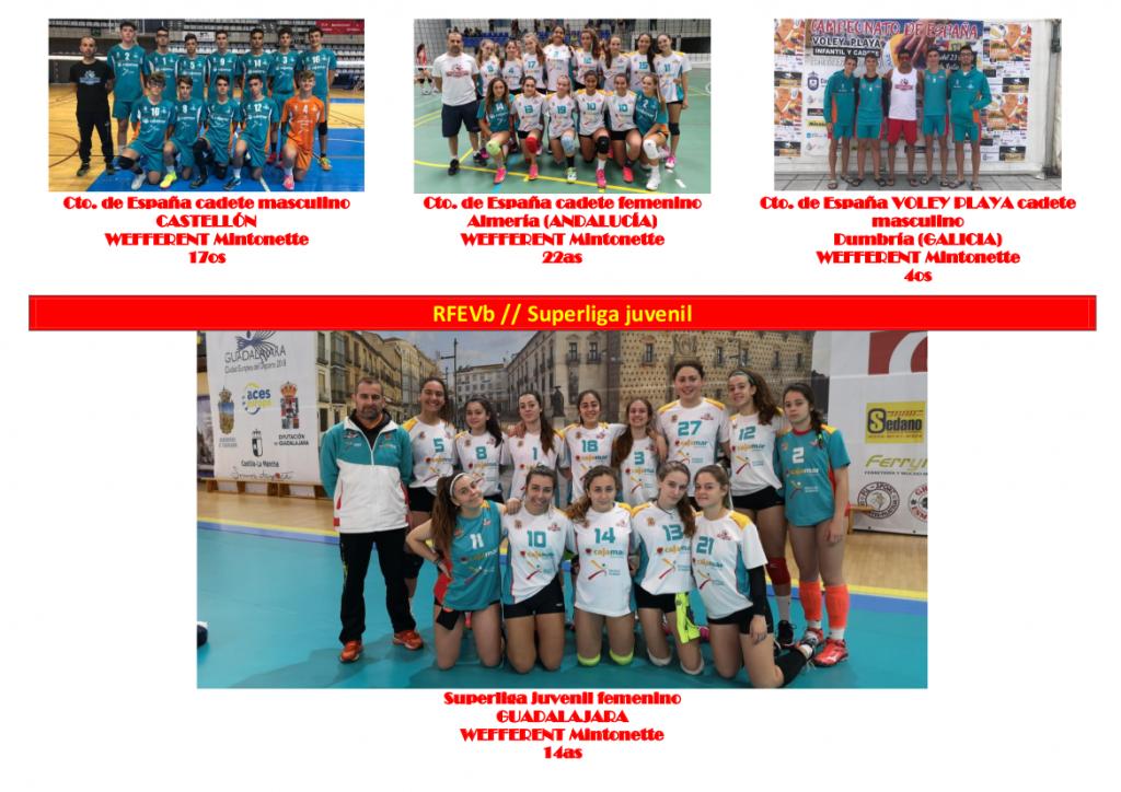 Resultado 2018 - 2019